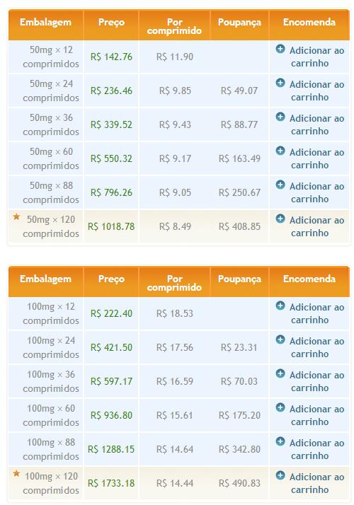 Comprar-Brasil-Avana-Avanafil-Stendra